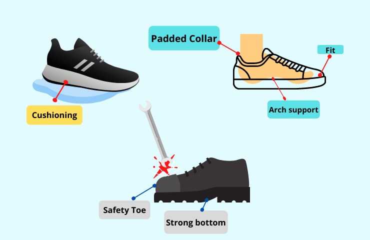 How Different Type of Footwear Should Prevent your Entire Foot