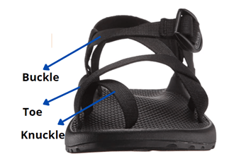 Z/2 style of Chacos straps
