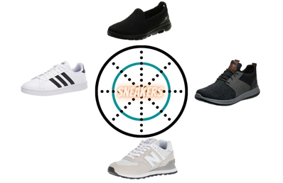 types of sneakers that differentiate from running shoes