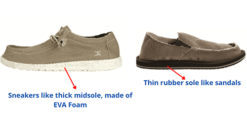 comparison between the sole design of hey dude shoes and sanuk shoes