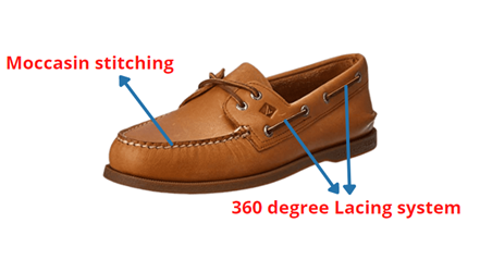 design of sperry boat shoes