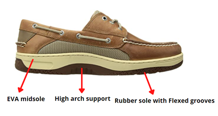 sperry billsfish shoes sole structure