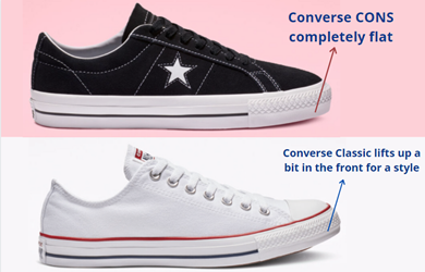 converse cons have flat and streamlined sole as compared to the classic converse