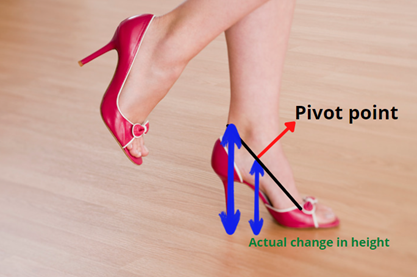 how much height do heels actually add