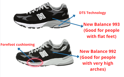 new balance 992 and 993 cushioning difference